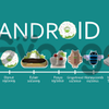 Android Industrial Training in chandiagrh