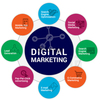Digital Marketing Agency/Company in India - Intellivisiontechnologies