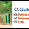 CA Course Fees