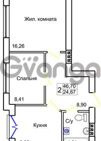 Продается квартира 2-ком 47 м² Левитана