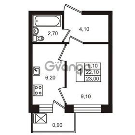 Продается квартира 1-ком 24 м² Тихая 6