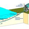 Гидродобыча полезного ископаемого через наклонные скважины