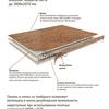 Тамбурат- легкие мебельные плиты от производителя