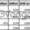 Разработка, печать продукции форматом А4 (210Х297мм)